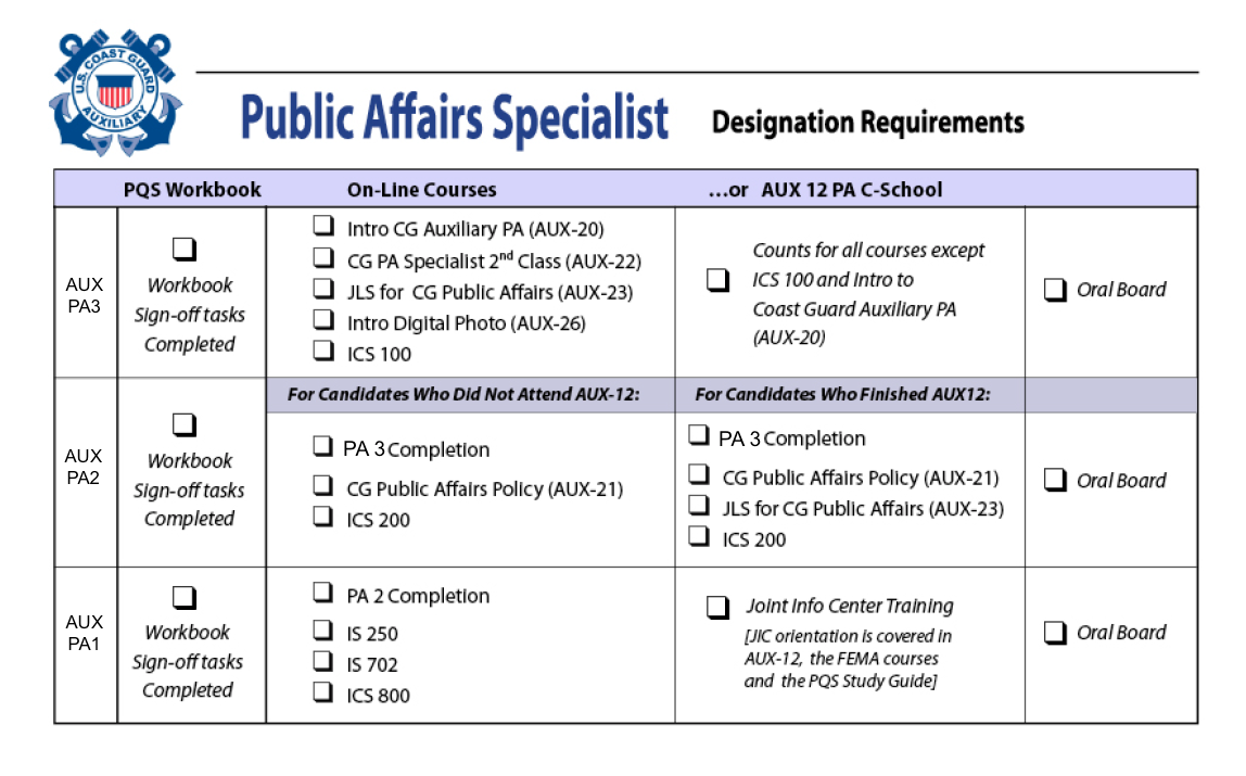 PA specialist requirements